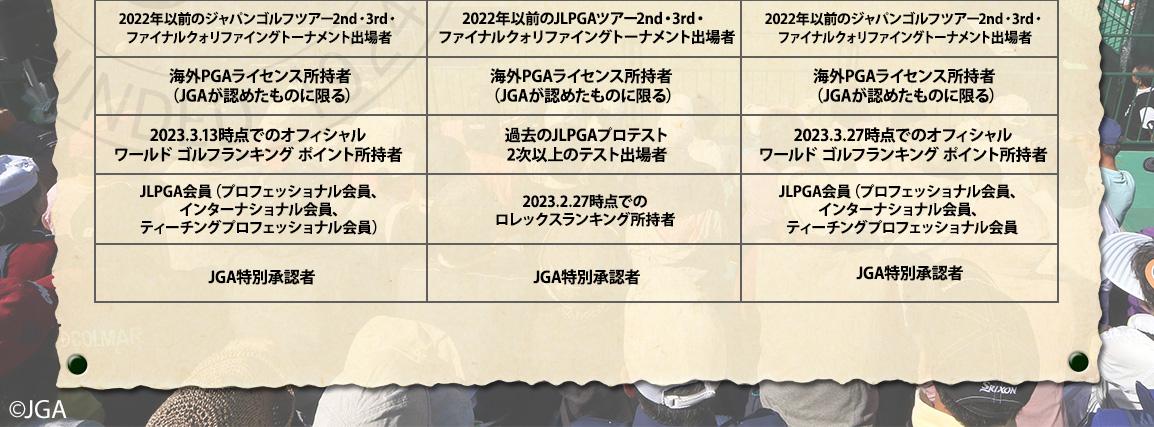 主催競技日程 : 中部ゴルフ連盟 -